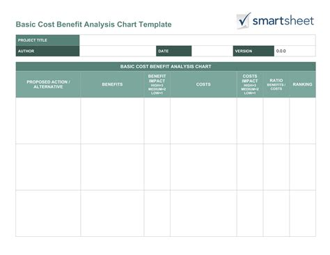 Cost Template by Free Cost Benefit Analysis Templates Smartsheet