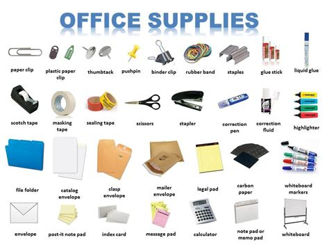 basic office supply list template