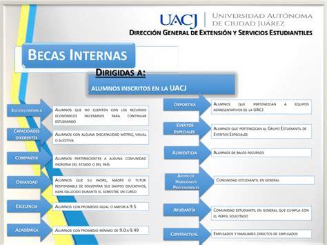 Calendario Escolar Uacj P 225 Ginas Servicios Estudiantiles