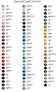 new 202 birthstones colors for october birth stones