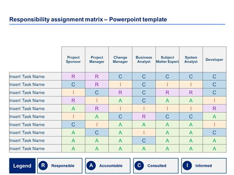 roles and responsibilities template powerpoint raci matrix