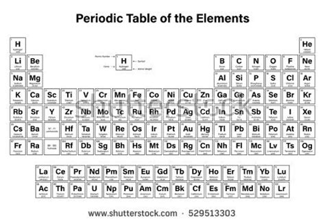 Periodic Table Elements Vector Illustration Shows Stock ... Element Symbols And Names