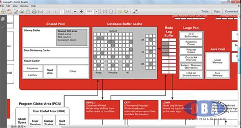 oracle 11g database architecture diagram oracle architecture diagram question database writer