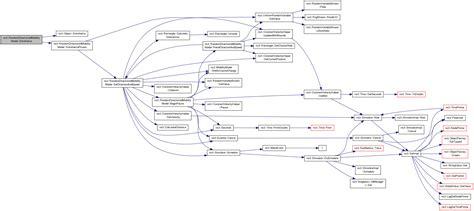 ns3 tutorial third cc ns 3 ns3 randomdirection2dmobilitymodel class reference