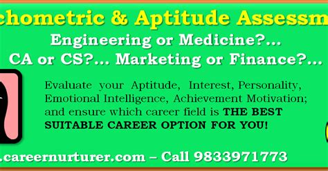 Aptitude Test For Mba Marketing by Career Counselling Aptitude Test Centre Career