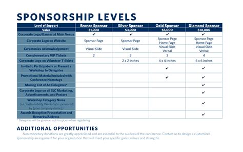 Sponsorship Levels Template 2013 slc sponsorship package 8