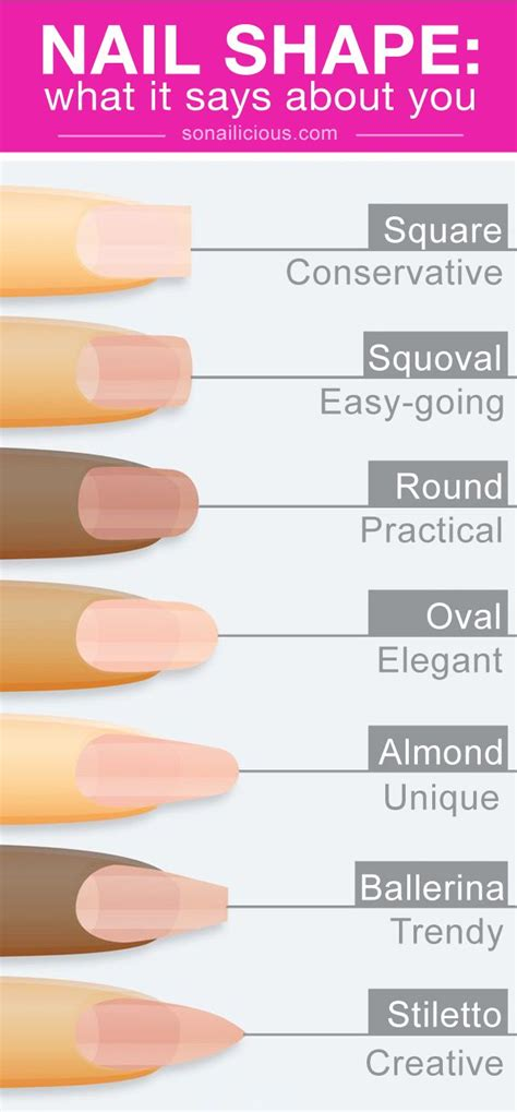 8 Nail Shapes And How To Choose The One For You by Best 25 Acrylic Nail Shapes Ideas On Nails