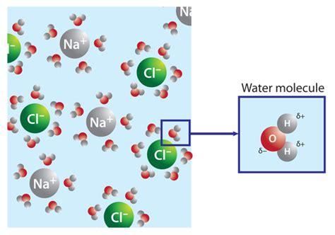 salt l negative ions negative ions create positive vibes orin system