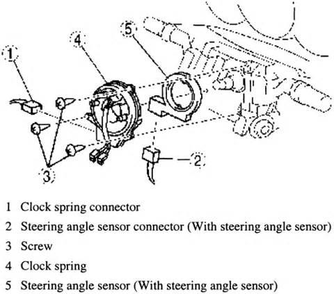 repair guides air bag supplemental restraint system
