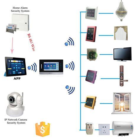 taiyito popular wireless home automation zigbee smart home