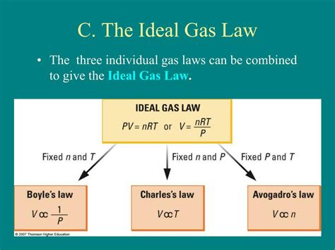 The Gas L by Ppt Chapter 10 Gases The Atmosphere Powerpoint