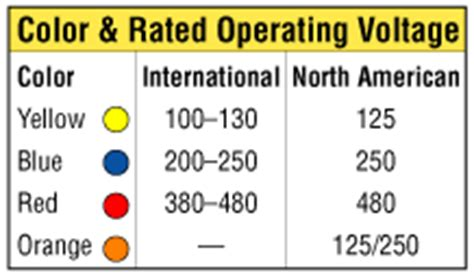 united states wiring color codes free wiring