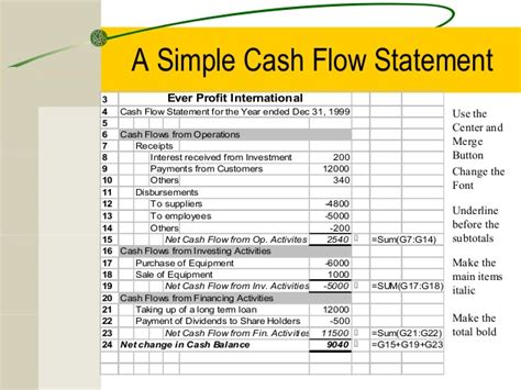 objectives of fund flow statement 28 flow statement objectives ind as 7