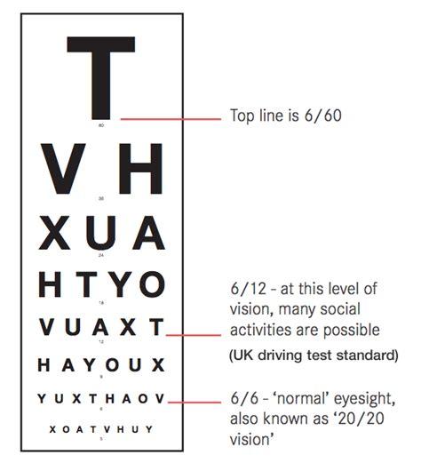 printable snellen eye chart uk image gallery eyesight charts