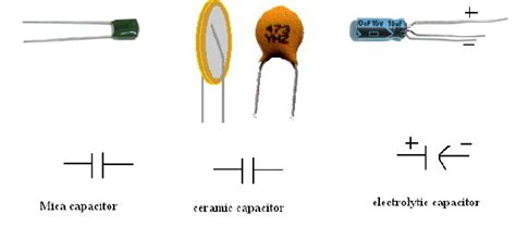 symbol capacitor polarity hobby electronics and computer programming electronics project basics for doing it yourself 1