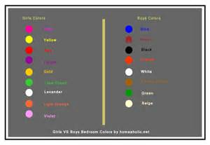 boy colors boy vs bedroom ideas homeaholic net
