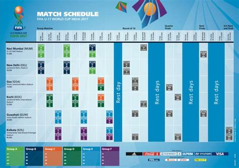 Calendrier World Cup 2018 Fifa U 17 World Cup 2017 The Schedule