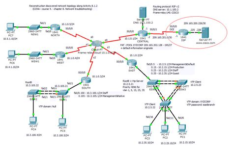 network layout discovery 5 reconstruction discovered network topology along