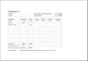Student Grade Report Template by Student Grade And Gpa Tracker With College Credit Planner
