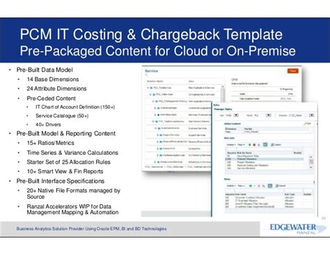 it service cost model template choice image templates
