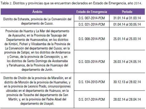 cuadro de retenciones ecuador 2016 petmorgroupcom retenciones por servicios de salud en ecuador 2016