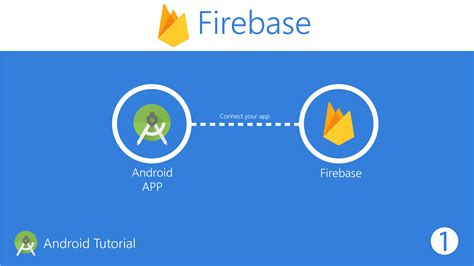 connect  android app  firebase firebase