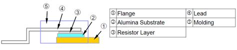 bleeder resistor en español high power power resistor str35 sreies manufacturers viking