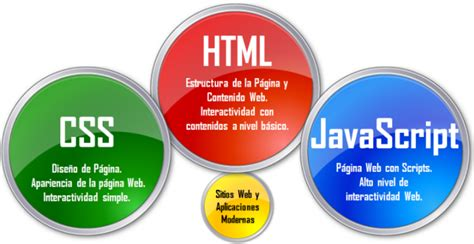 web design html css javascript pdf amedo coach comunicaci 243 n interna sesi 243 n 1 12feb