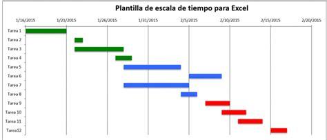 diagrama de gantt en excel diagrama de gantt ejemplo choice image how to guide and