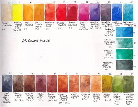 palettes blundell artist
