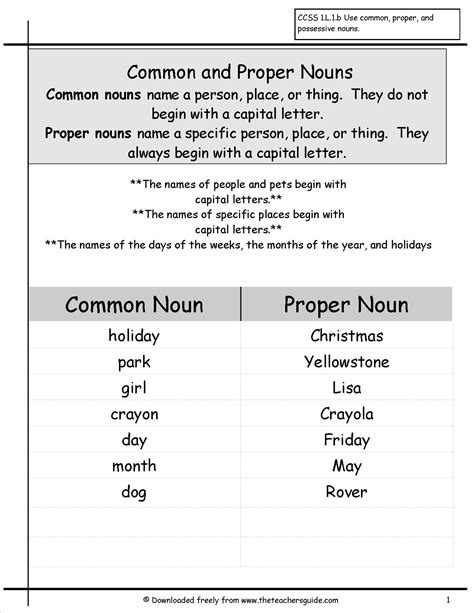 common and proper nouns worksheets from the s guide