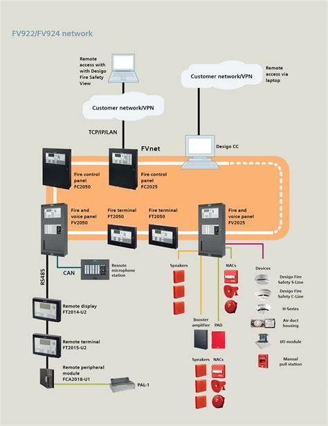 Alarm Siemens pyrotronics system 3 wiring diagram 35 wiring diagram