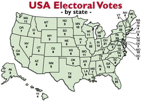 education world electoral college map template electoral college