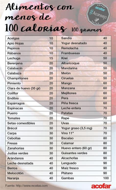 calorias de los alimento las 25 mejores ideas sobre tabla calorias alimentos en