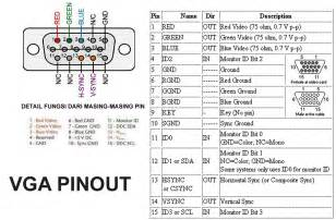 4 pin din connector wiring diagram twitcane