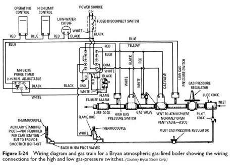 furnace pressure switch wiring diagram 38 wiring diagram