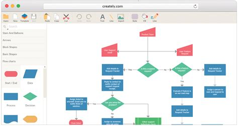 flow chart generator flowchart maker to easily draw flowcharts