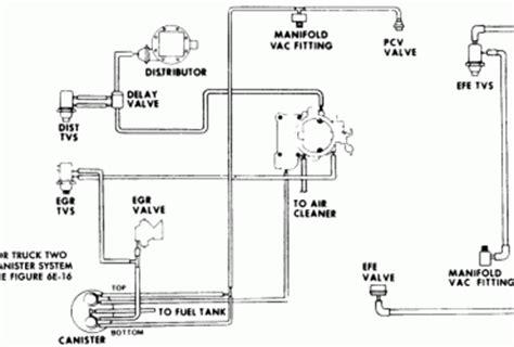 87 chevy tbi wiring diagram car repair manuals and