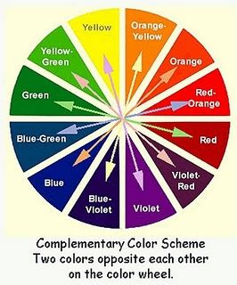 color wheel opposites 9 best colour theory images on
