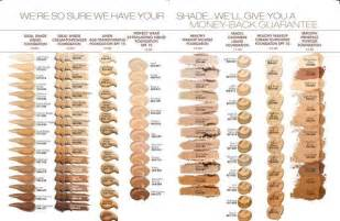 mac foundation color chart image gallery mac foundation color chart
