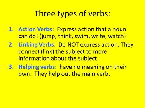 types meaning how well do you know your parts of speech ppt video