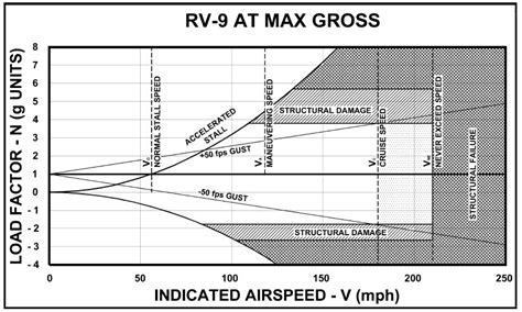 vn diagram pdf 14 wiring diagram images wiring