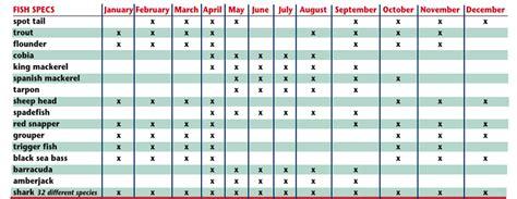 Fish Calendar Fishing Calendar Stray Cat Charter Sc