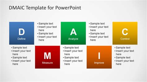 Dmaic Template For Powerpoint Slidemodel Six Sigma Ppt Free