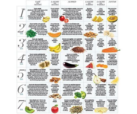 Dieta Detox 21 Dias Cardapio by Detox Para O Ver 227 O Nutricionista De Famosas Cria Plano De
