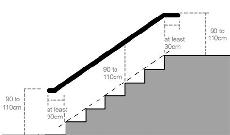 banister railing height stair handrail height choosing and fitting grab rails