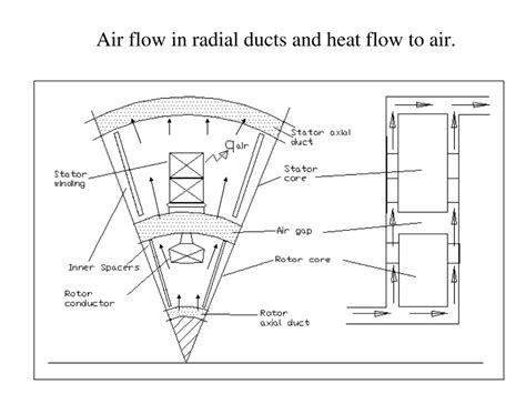 computation of conduction and duct flow heat transfer books ppt real heat transfer problems conjugate heat