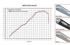 k1300s wiring diagram get free image about wiring diagram