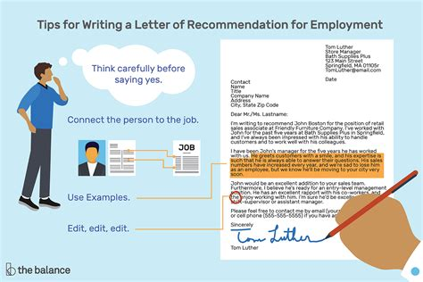 letter of recommendation unique sample of a recommendation letter