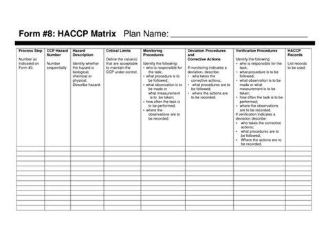 haccp plan template blank haccp plan forms download